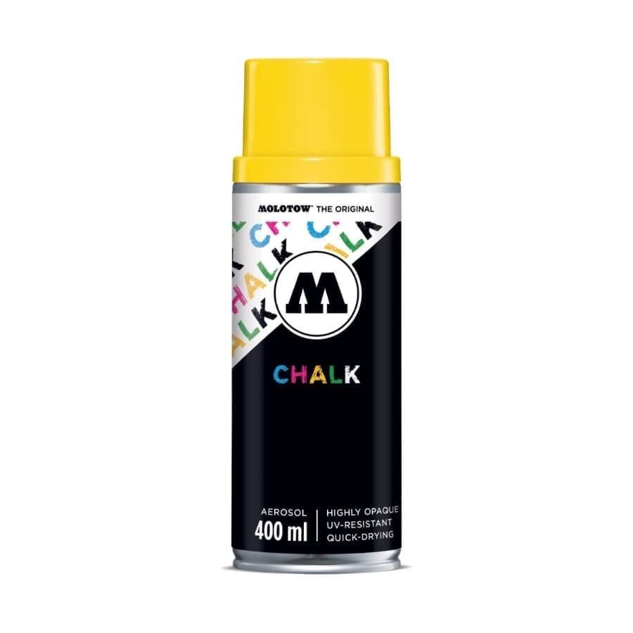 MOL UFA CHA 406 CAN
