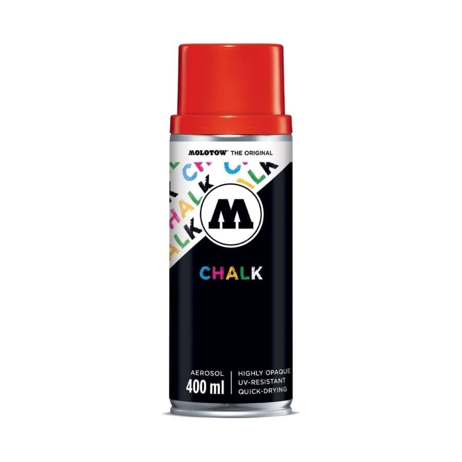 MOL UFA CHA 408 CAN