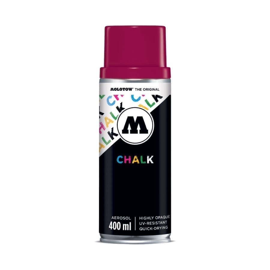 MOL UFA CHA 409 CAN