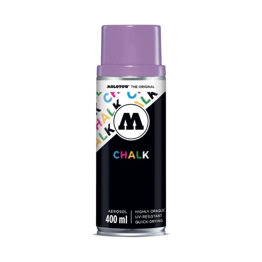 MOL UFA CHA 410 CAN