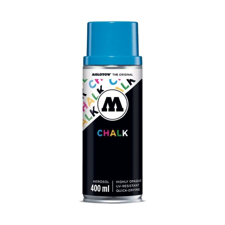 MOL UFA CHA 412 CAN