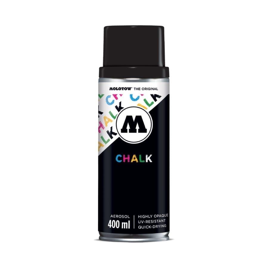 MOL UFA CHA 414 CAN