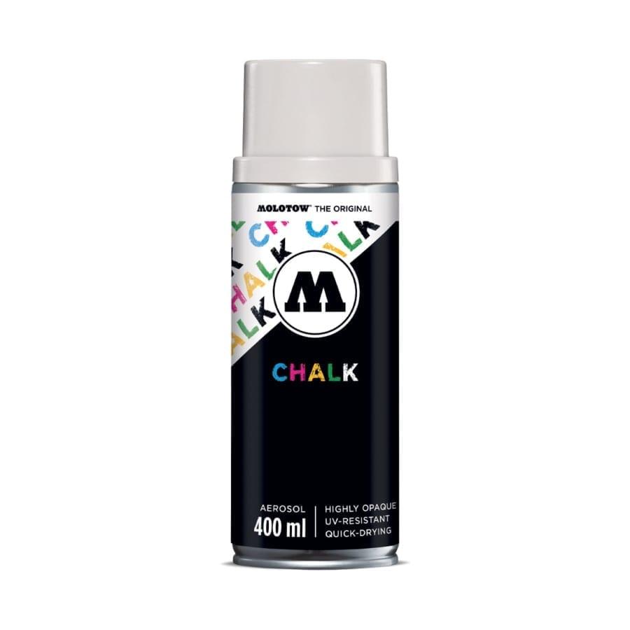 MOL UFA CHA 415 CAN